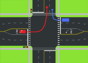 intersection cars
